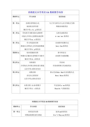 香港朗文小学英语教材教学内容