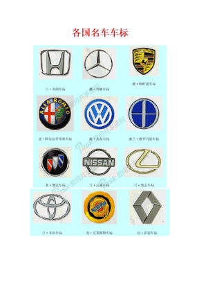 各国名车车标和车标的故事