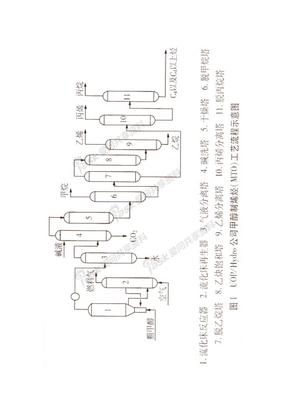 甲醇制烯烃工艺流程图1