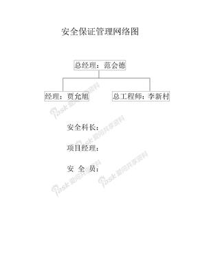 全套施工安全资料全套施工安全资料安全资料(13)安全保证管理网络图