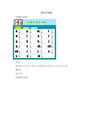 拼音字母表