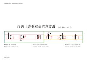 汉语拼音书写格式及笔顺知识讲解