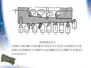 车刀的种类浙江甬工工具厂