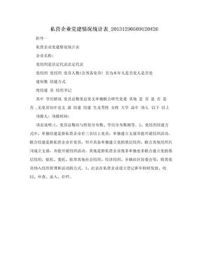 私营企业党建情况统计表_20131290509120426