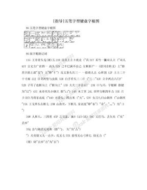 [指导]五笔字型键盘字根图