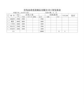 工资表范本(最简单)23860.xls