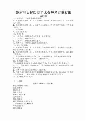 漠河县医院手术分级及审批权限