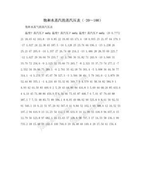 饱和水蒸汽的蒸汽压表(-20~100)