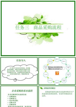 商品采购流程(ppt 49页)