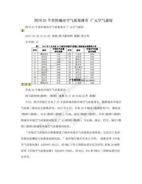 四川25个省控城市空气质量排名 广元空气最好