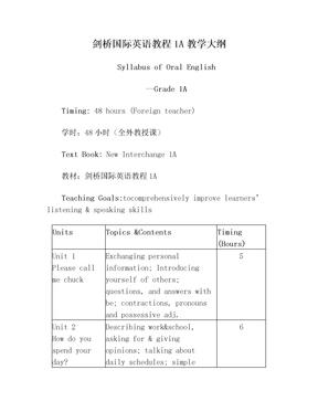 剑桥国际英语教程1A教学大纲