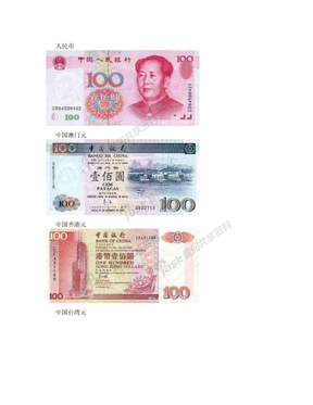 各国货币浏览