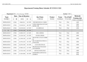 客房部培训计划表