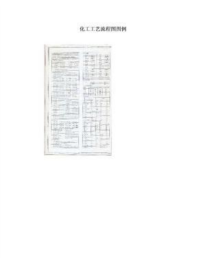 化工工艺流程图图例