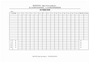 生产进度计划表(一)