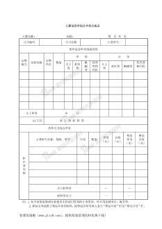 工程量清单综合单价分析表