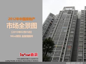 中国房地产市场全景分析ppt模板现代建筑高楼大厦中国房地产数据分析房地产ppt精编版