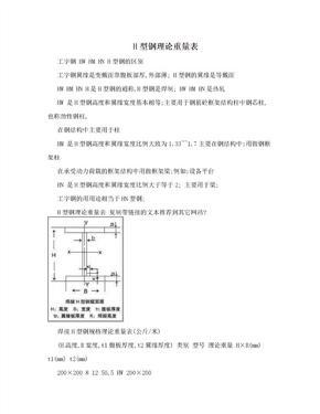 H型钢理论重量表