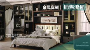 全屋定制家具销售流程