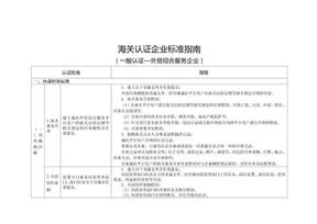 海关认证企业标准指南(一般认证-外贸综合服务企业)