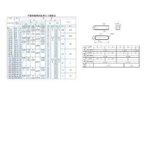 平键和键槽的标准尺寸规格表 .xls