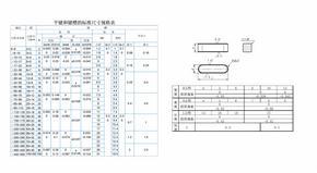 平键和键槽的标准尺寸规格表