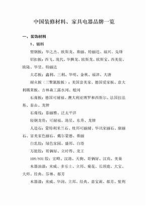 中国装修材料品牌一览1